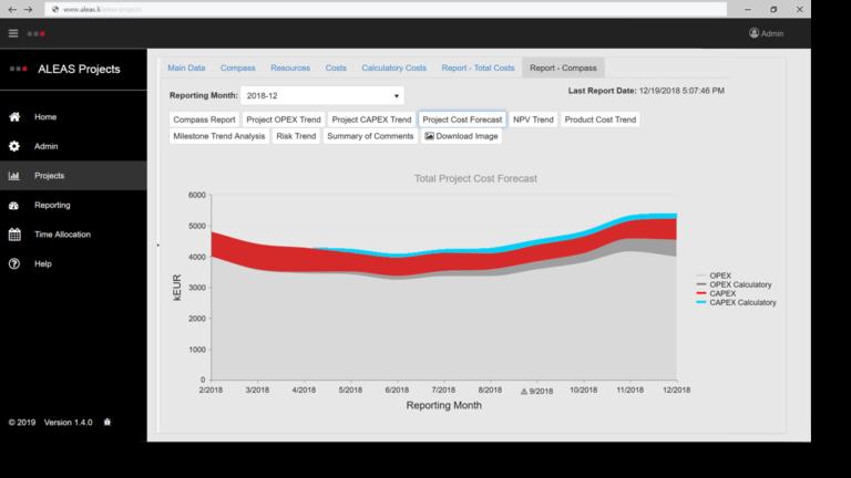 Screenshot ALEAS Projects Forecast