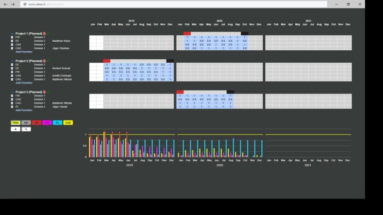 Screenshot ALEAS Projects Calendar