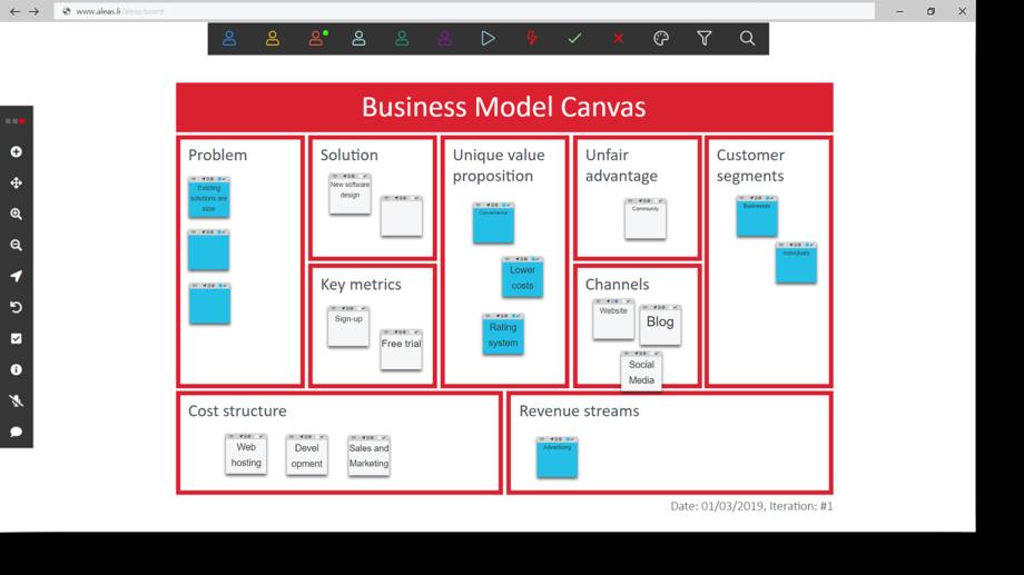 aleas board business model canvas