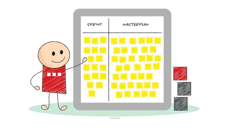 Agile with Alex: Sprint Masterplan Board